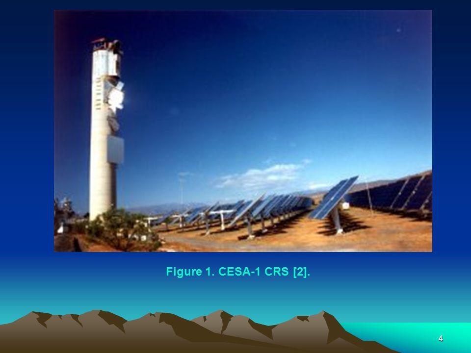 Figure 1. CESA-1 CRS [2].